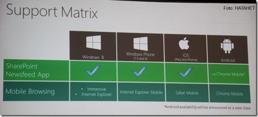 SharePoint 2012 Konferenz Las Vegas und SharePoint 2013 Mobile, Support Matrix für Windows, Android und Apple iOS (HATAHET) 05