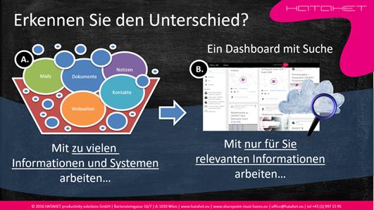 Office Delve für hybriden Einsatz mit SharePoint 2016, Erkennen Sie den Unterschied (HATAHET, NaHa)
