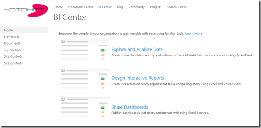 HATAHET SharePoint 2013 Budiness Intellignce Center, BI Center, Screenshot 8 (NaHa)