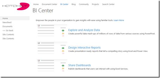 HATAHET SharePoint 2013 Budiness Intellignce Center, BI Center, Screenshot 8 (NaHa)