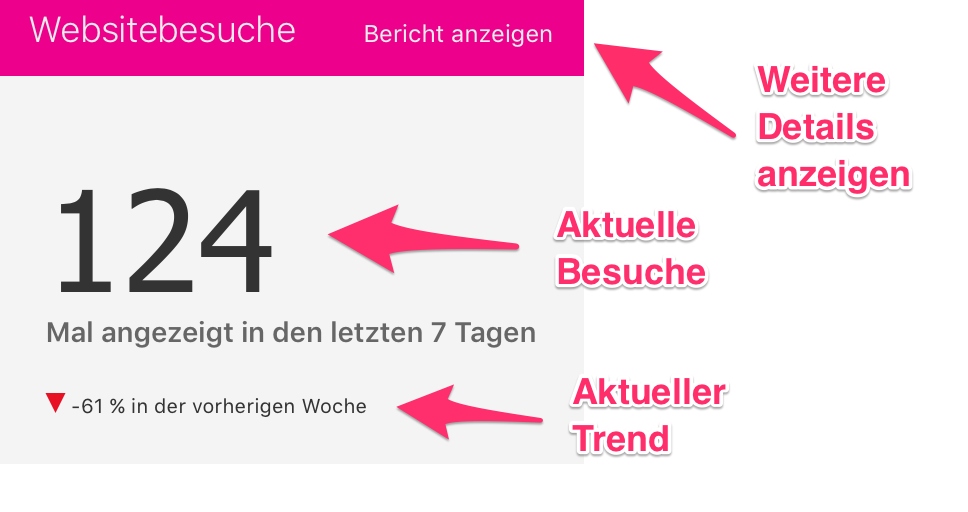 screenshot-office-365-sharepoint-online-neue-websiteinhalte-detail-trend-kachel-websitebericht