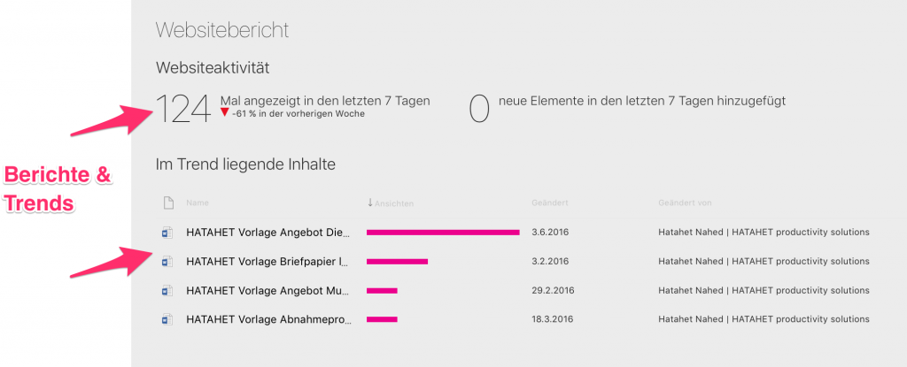 screenshot-office-365-sharepoint-online-neue-websiteinhalte-detail-websitebericht